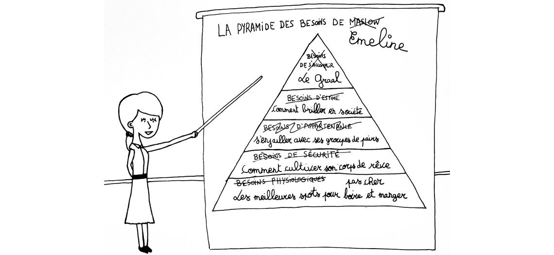 La pyramide de Maslow à Barcelone