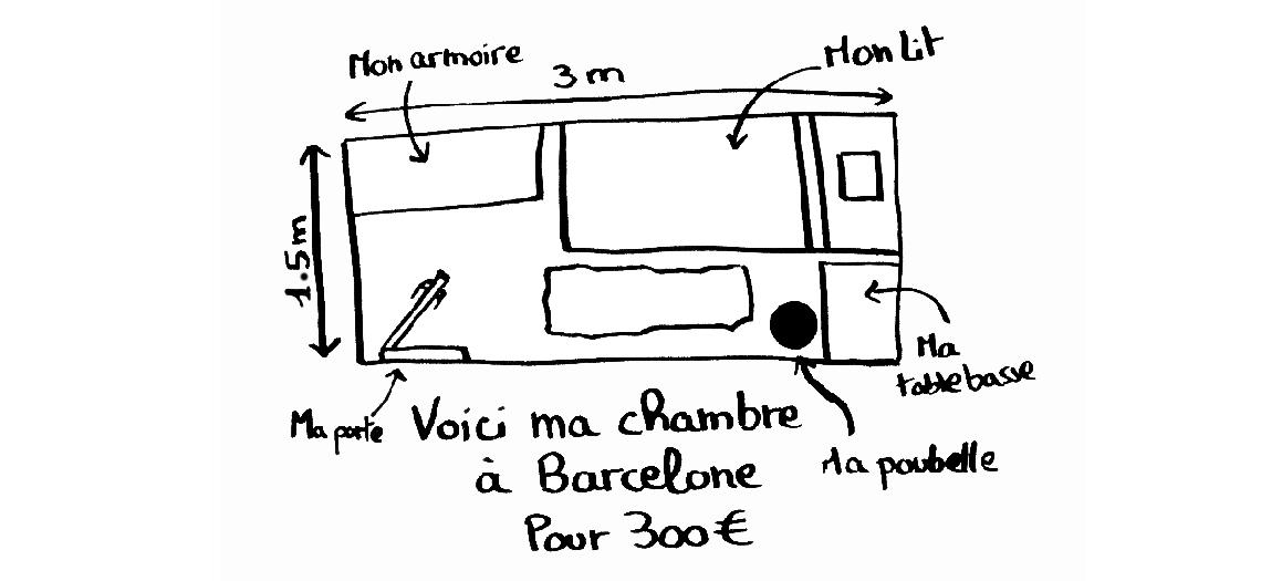 dessin de ma premiere chambre a Barcelone